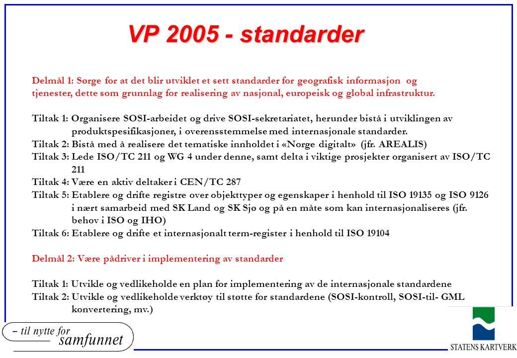VP 2005 - standarder Delmål 1: Sørge for at det blir utviklet et sett standarder for geografisk informasjon og tjenester, dette som grunnlag for reali