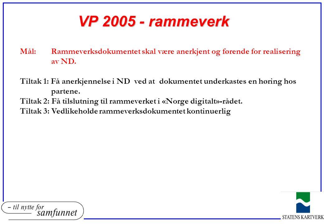 VP 2005 - rammeverk Mål: Rammeverksdokumentet skal være anerkjent og førende for realisering av ND. Tiltak 1: Få anerkjennelse i ND ved at dokumentet