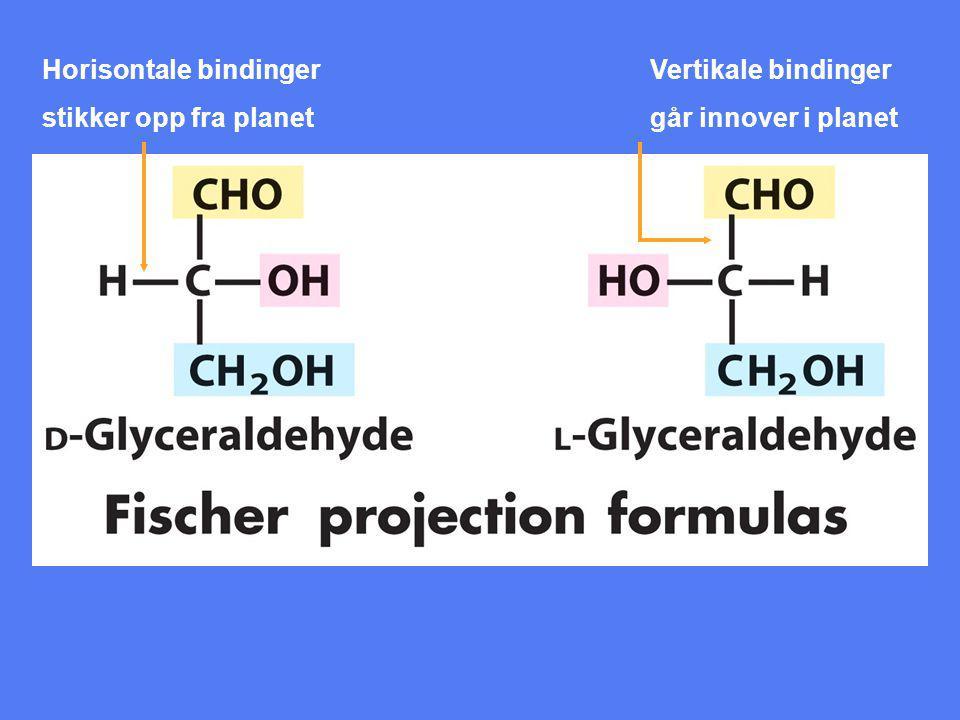 Horisontale bindinger stikker opp fra planet Vertikale bindinger går innover i planet
