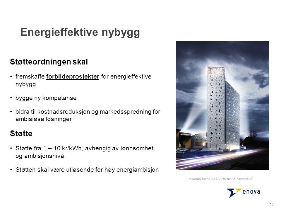 Energieffektive nybygg Støtteordningen skal fremskaffe forbildeprosjekter for energieffektive nybygg bygge ny kompetanse bidra til kostnadsreduksjon og markedsspredning for ambisiøse løsninger Støtte Støtte fra 1 – 10 kr/kWh, avhengig av lønnsomhet og ambisjonsnivå Støtten skal være utløsende for høy energiambisjon 10 Lerkendal hotell: Voll Arkitekter AS/ Vizwork AS