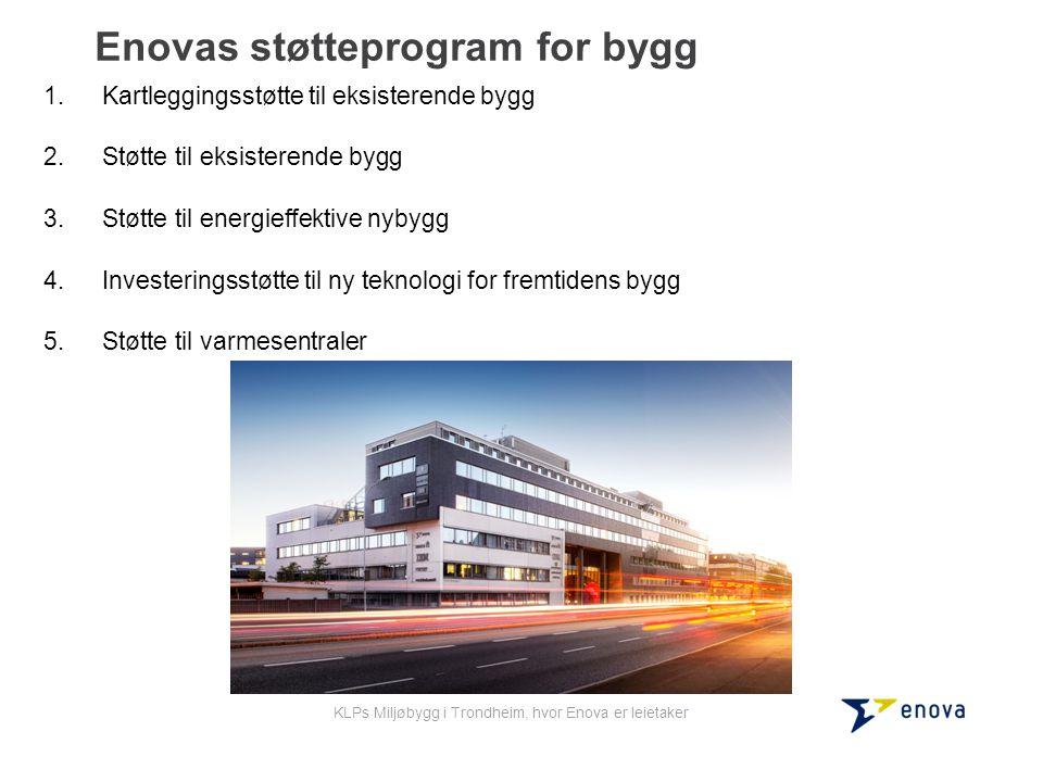 Enovas støtteprogram for bygg 1.Kartleggingsstøtte til eksisterende bygg 2.Støtte til eksisterende bygg 3.Støtte til energieffektive nybygg 4.Investeringsstøtte til ny teknologi for fremtidens bygg 5.Støtte til varmesentraler KLPs Miljøbygg i Trondheim, hvor Enova er leietaker