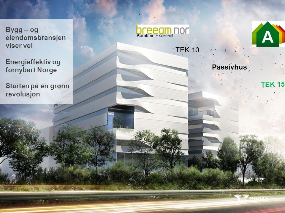 Bygg – og eiendomsbransjen viser vei Energieffektiv og fornybart Norge Starten på en grønn revolusjon Karakter: Excellent TEK 10 Passivhus TEK 15
