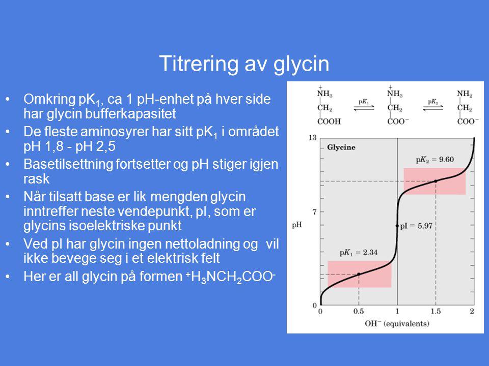 Titrering av glycin Omkring pK 1, ca 1 pH-enhet på hver side har glycin bufferkapasitet De fleste aminosyrer har sitt pK 1 i området pH 1,8 - pH 2,5 B