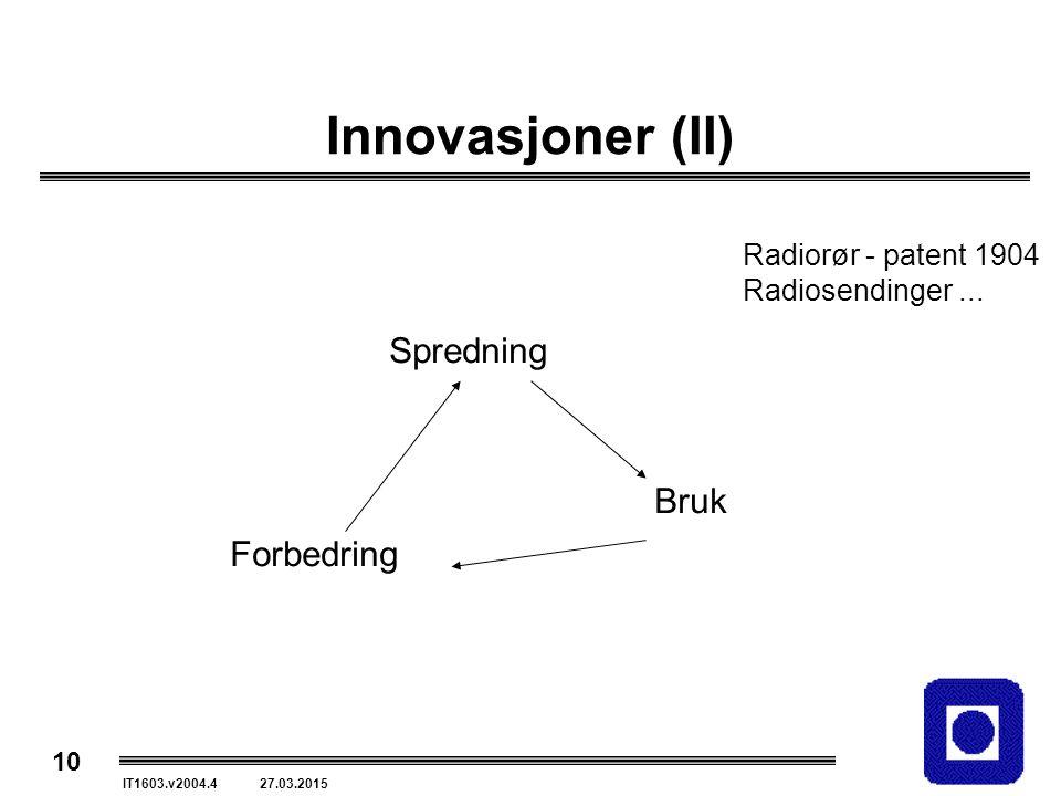 10 IT1603.v2004.4 27.03.2015 Innovasjoner (II) Spredning Bruk Forbedring Radiorør - patent 1904 Radiosendinger...