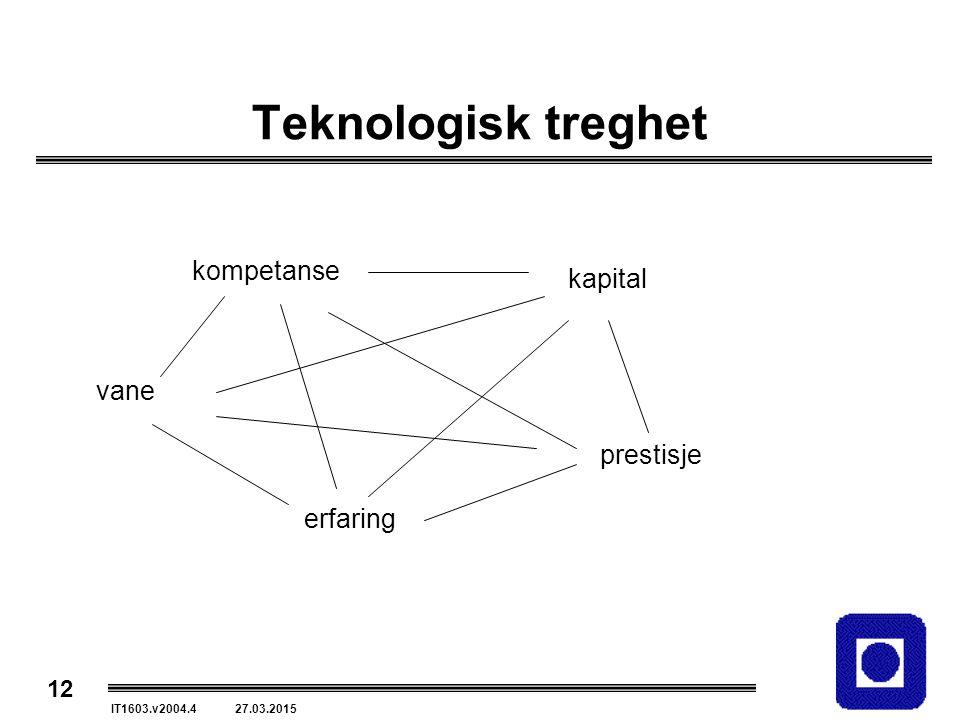 12 IT1603.v2004.4 27.03.2015 Teknologisk treghet kompetanse kapital prestisje erfaring vane