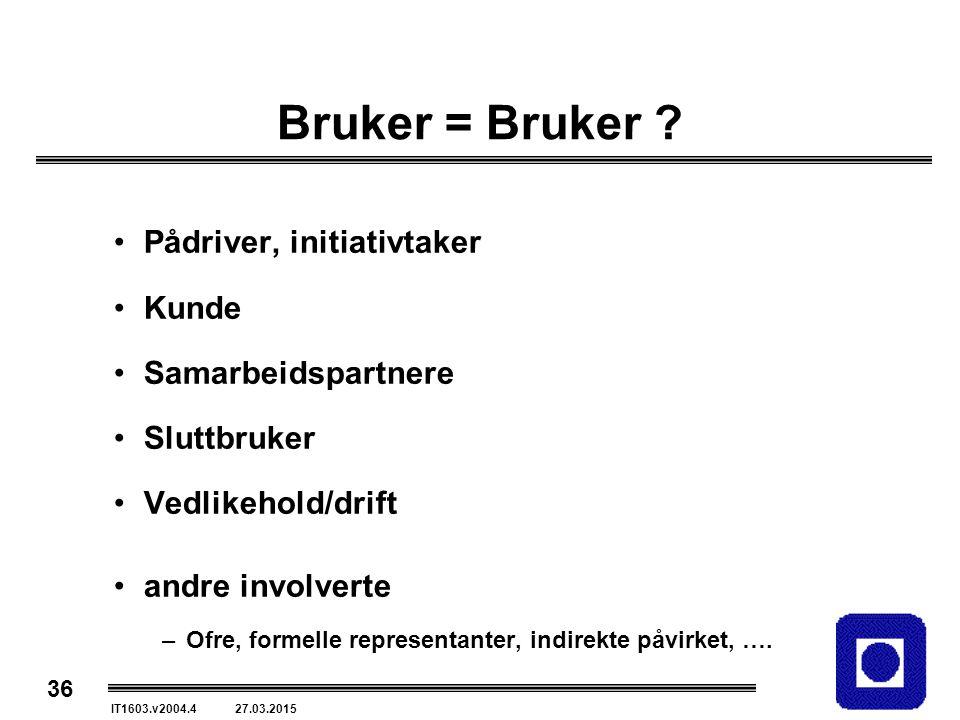 36 IT1603.v2004.4 27.03.2015 Bruker = Bruker .