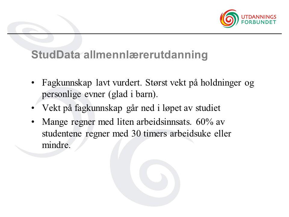 StudData allmennlærerutdanning Fagkunnskap lavt vurdert.