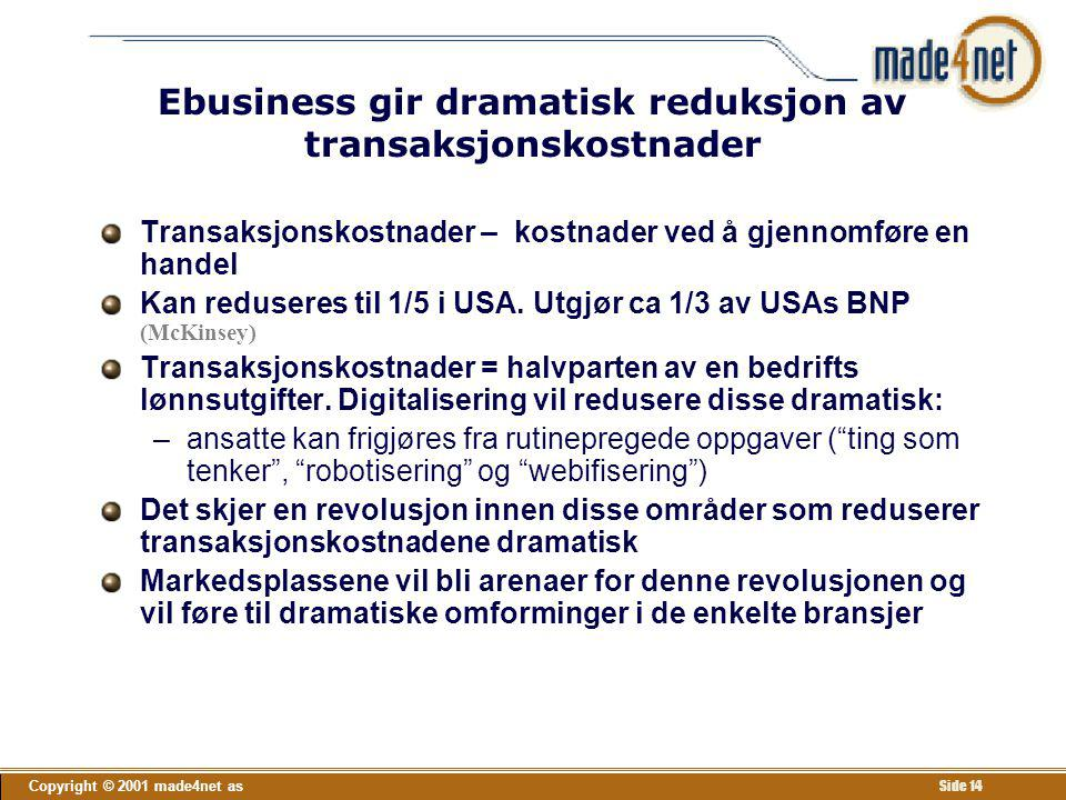 Copyright © 2001 made4net as Side 14 Ebusiness gir dramatisk reduksjon av transaksjonskostnader Transaksjonskostnader – kostnader ved å gjennomføre en