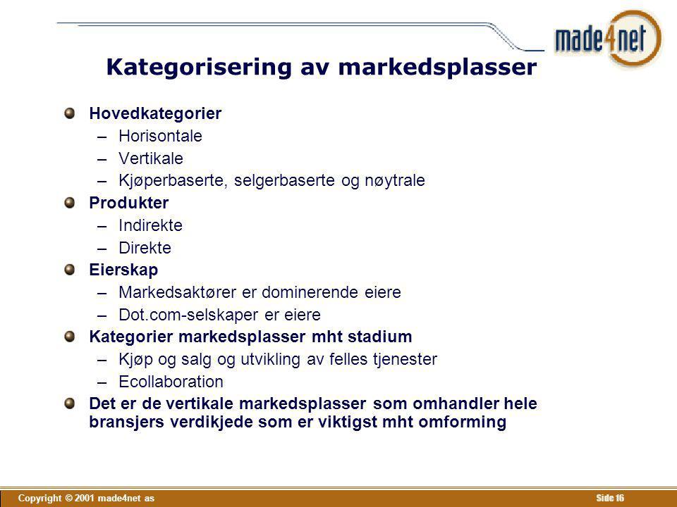Copyright © 2001 made4net as Side 16 Kategorisering av markedsplasser Hovedkategorier –Horisontale –Vertikale –Kjøperbaserte, selgerbaserte og nøytral