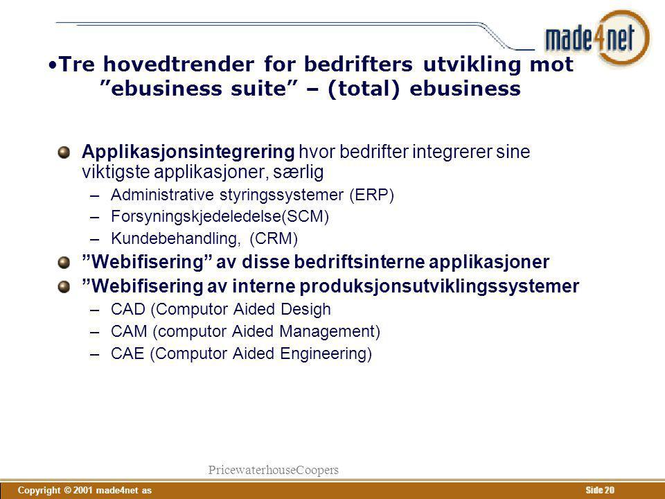 """Copyright © 2001 made4net as Side 20 Tre hovedtrender for bedrifters utvikling mot """"ebusiness suite"""" – (total) ebusiness Applikasjonsintegrering hvor"""