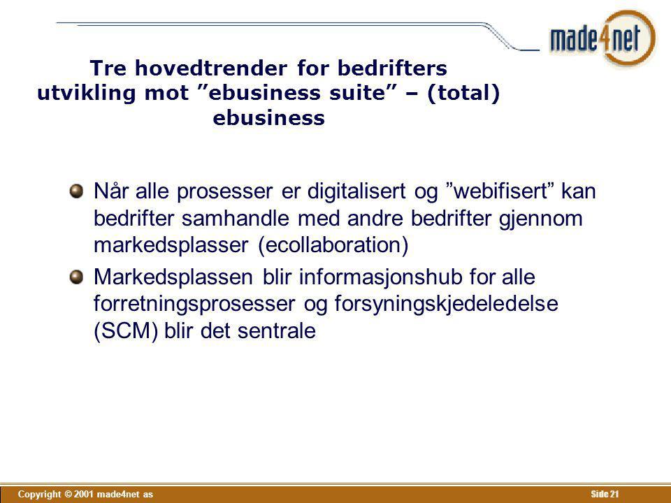 """Copyright © 2001 made4net as Side 21 Tre hovedtrender for bedrifters utvikling mot """"ebusiness suite"""" – (total) ebusiness Når alle prosesser er digital"""