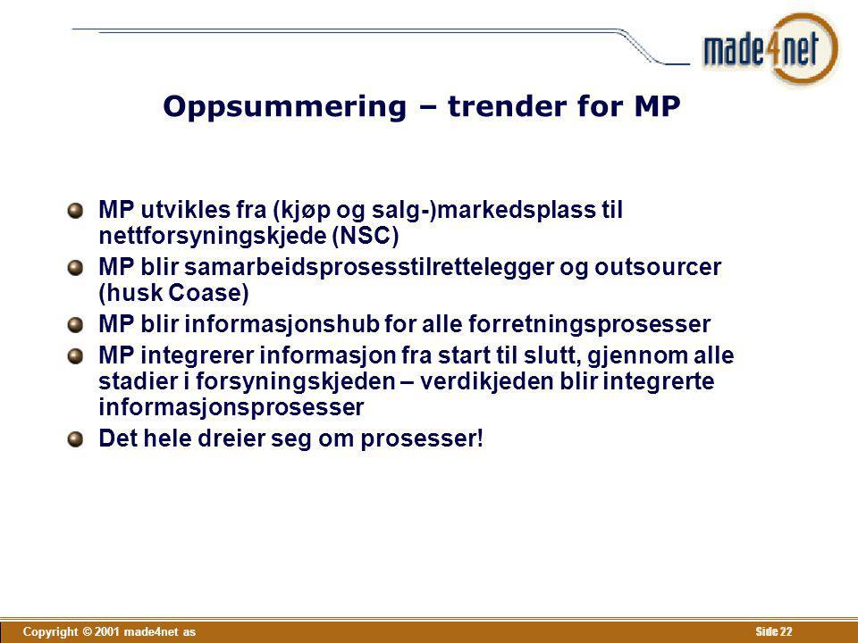 Copyright © 2001 made4net as Side 22 Oppsummering – trender for MP MP utvikles fra (kjøp og salg-)markedsplass til nettforsyningskjede (NSC) MP blir s
