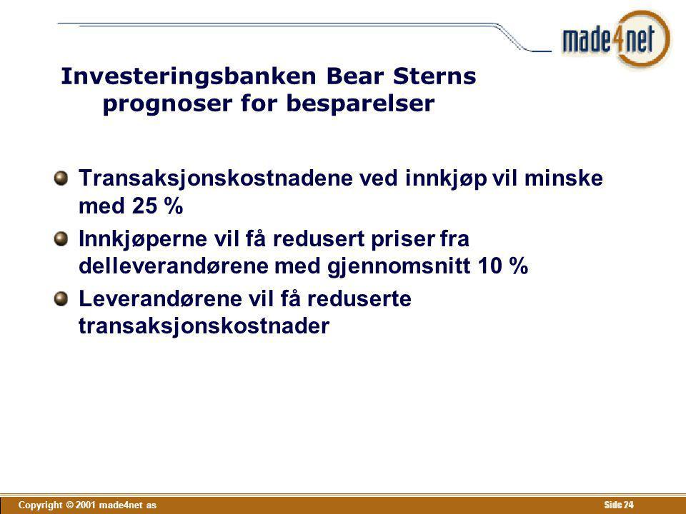 Copyright © 2001 made4net as Side 24 Investeringsbanken Bear Sterns prognoser for besparelser Transaksjonskostnadene ved innkjøp vil minske med 25 % I