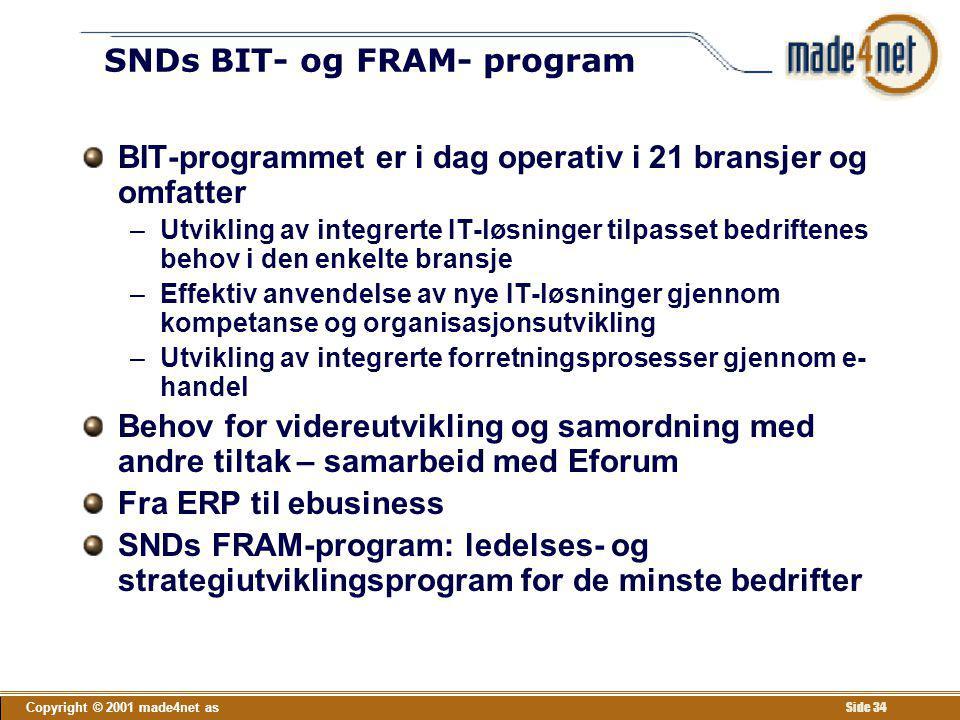 Copyright © 2001 made4net as Side 34 SNDs BIT- og FRAM- program BIT-programmet er i dag operativ i 21 bransjer og omfatter –Utvikling av integrerte IT