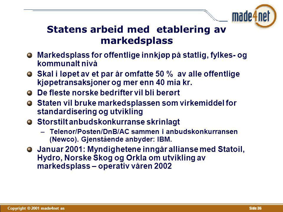 Copyright © 2001 made4net as Side 36 Statens arbeid med etablering av markedsplass Markedsplass for offentlige innkjøp på statlig, fylkes- og kommunal