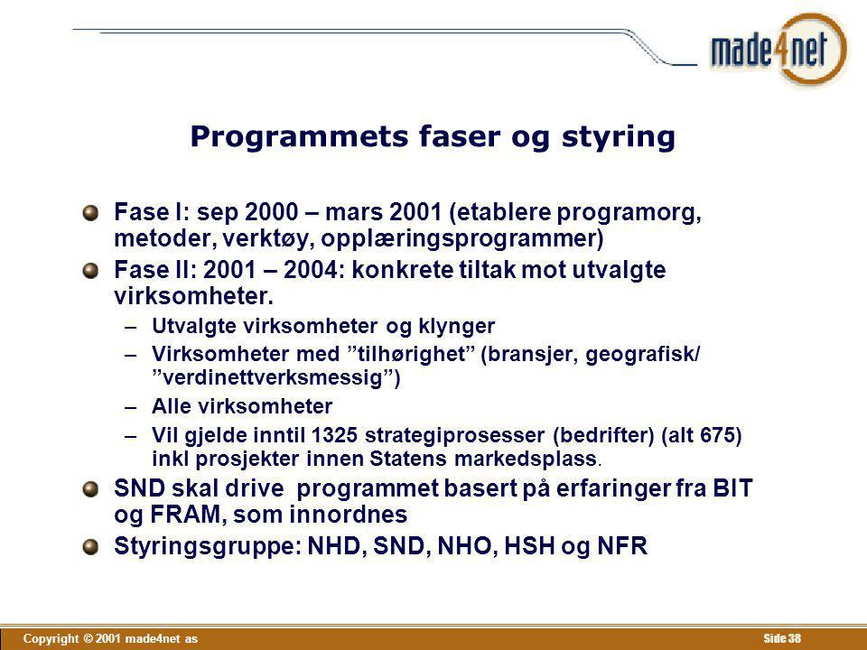 Copyright © 2001 made4net as Side 38 Programmets faser og styring Fase I: sep 2000 – mars 2001 (etablere programorg, metoder, verktøy, opplæringsprogr