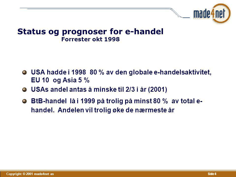 Copyright © 2001 made4net as Side 45 Norske oppdrettsselskaper er verdensledende Norge har fire av de fem største globale selskaper: –Nutreco (Hydro Seafood) (Nederland) –Panfish –Stolt Sea farm –Fjord Seafood –Statkorn I 2010 vil fire- fem fiskebedrifter være blant de største i landet, og de vil ha en omsetning på 20-30 milliarder kr. * *Kredittkassens fiskeriavdeling: Aftenposten 5.4.01