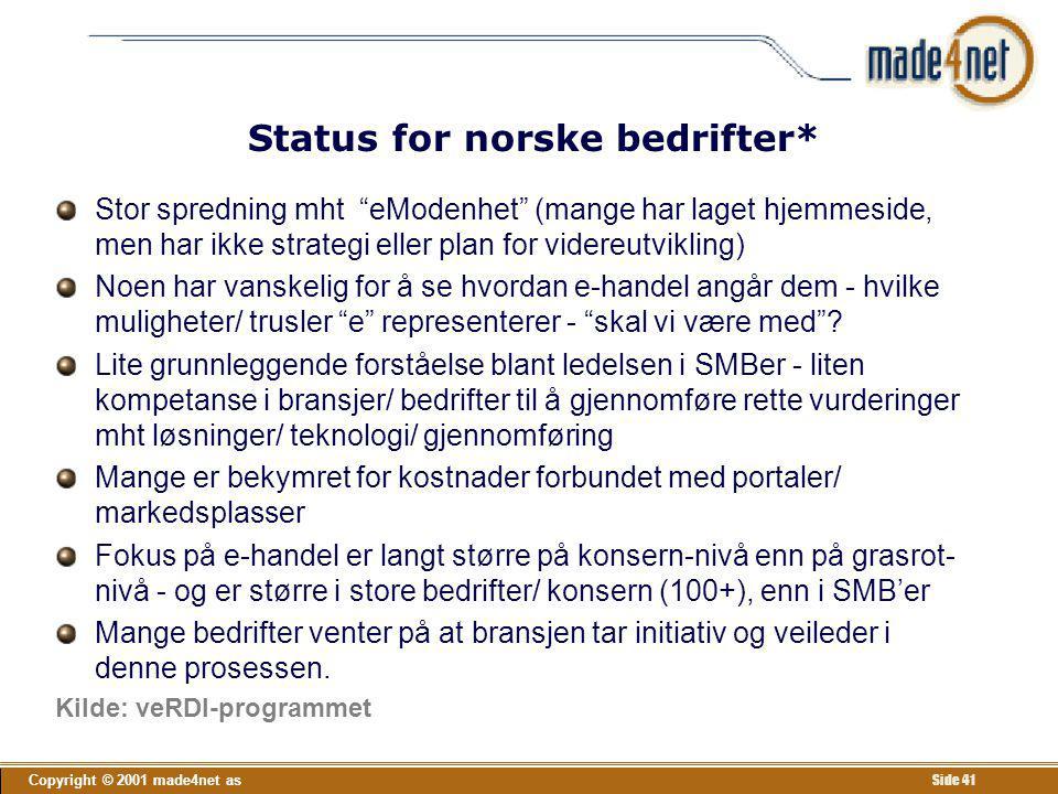 """Copyright © 2001 made4net as Side 41 Status for norske bedrifter* Stor spredning mht """"eModenhet"""" (mange har laget hjemmeside, men har ikke strategi el"""