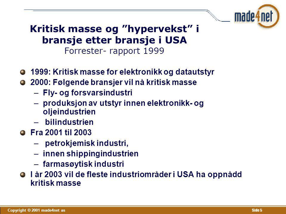Copyright © 2001 made4net as Side 16 Kategorisering av markedsplasser Hovedkategorier –Horisontale –Vertikale –Kjøperbaserte, selgerbaserte og nøytrale Produkter –Indirekte –Direkte Eierskap –Markedsaktører er dominerende eiere –Dot.com-selskaper er eiere Kategorier markedsplasser mht stadium –Kjøp og salg og utvikling av felles tjenester –Ecollaboration Det er de vertikale markedsplasser som omhandler hele bransjers verdikjede som er viktigst mht omforming