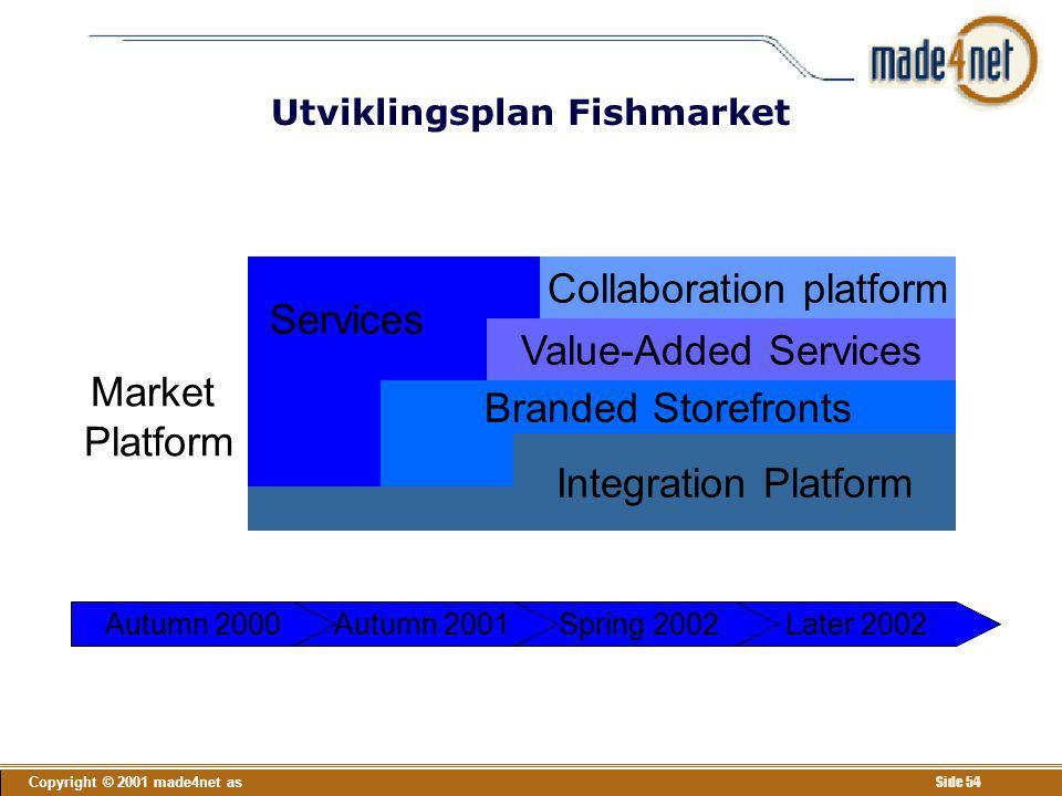 Copyright © 2001 made4net as Side 54 Later 2002 Utviklingsplan Fishmarket Spring 2002 Autumn 2001Autumn 2000 Market Platform Integration Platform Bran
