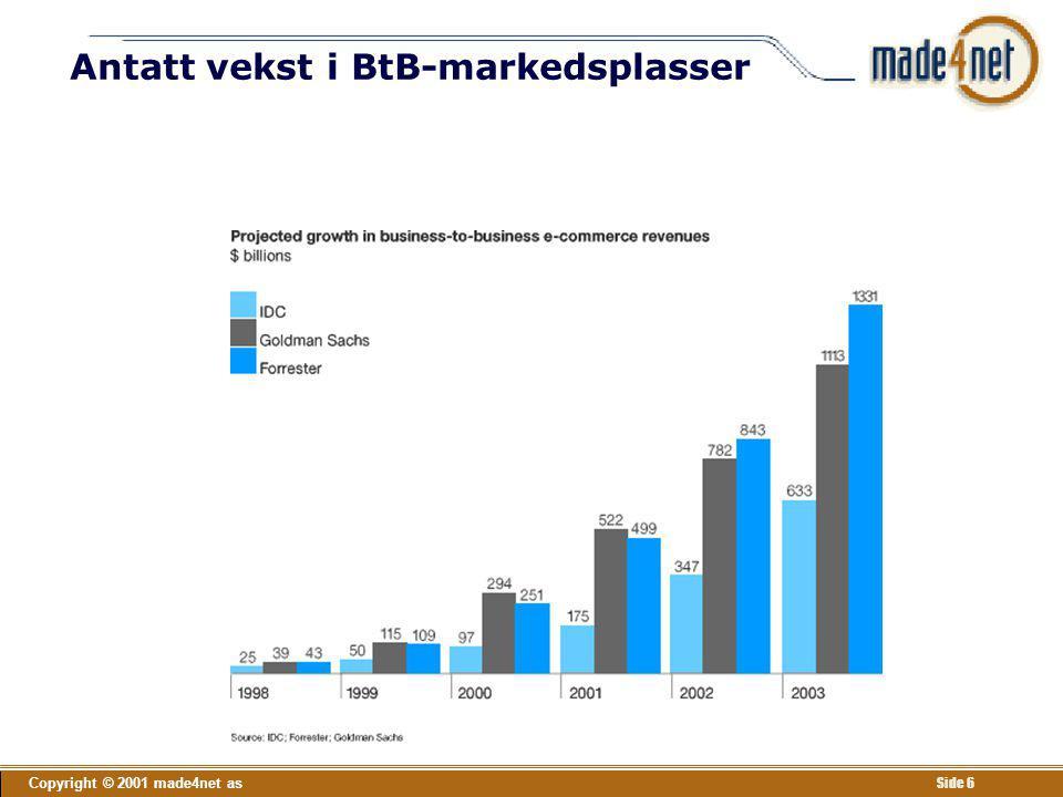 Copyright © 2001 made4net as Side 37 VeRDI: Nasjonalt program for elektronisk handel og forretningsdrift Styrke norske SMBers konkurransekraft og lønnsomhet gjennom å stimulere til og fremskynde bruk av ehandel og forretningsdrift Heve kompetansenivået hos bedriftenes nøkkelmedarbeidere Gjennomføre forretnings-/eStrategier i et stort antall virksomheter ( sertifiserte konsulenter ) Spre resultater og erfaringer fra strategiprosessene best practice –www.handel.no - viktig portalwww.handel.no