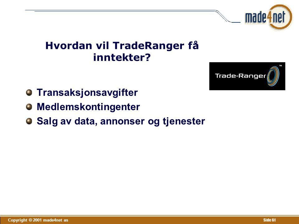 Copyright © 2001 made4net as Side 61 Hvordan vil TradeRanger få inntekter? Transaksjonsavgifter Medlemskontingenter Salg av data, annonser og tjeneste