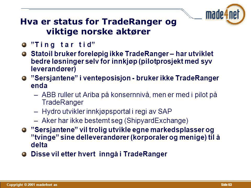 """Copyright © 2001 made4net as Side 63 Hva er status for TradeRanger og viktige norske aktører """"T i n g t a r t i d"""" Statoil bruker foreløpig ikke Trade"""