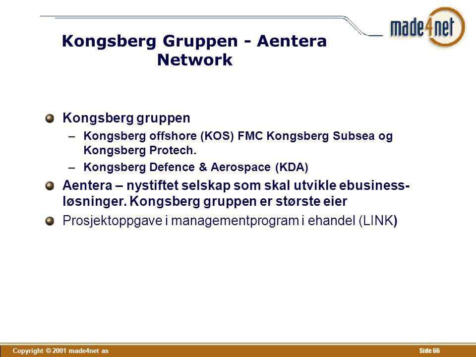 Copyright © 2001 made4net as Side 66 Kongsberg Gruppen - Aentera Network Kongsberg gruppen –Kongsberg offshore (KOS) FMC Kongsberg Subsea og Kongsberg
