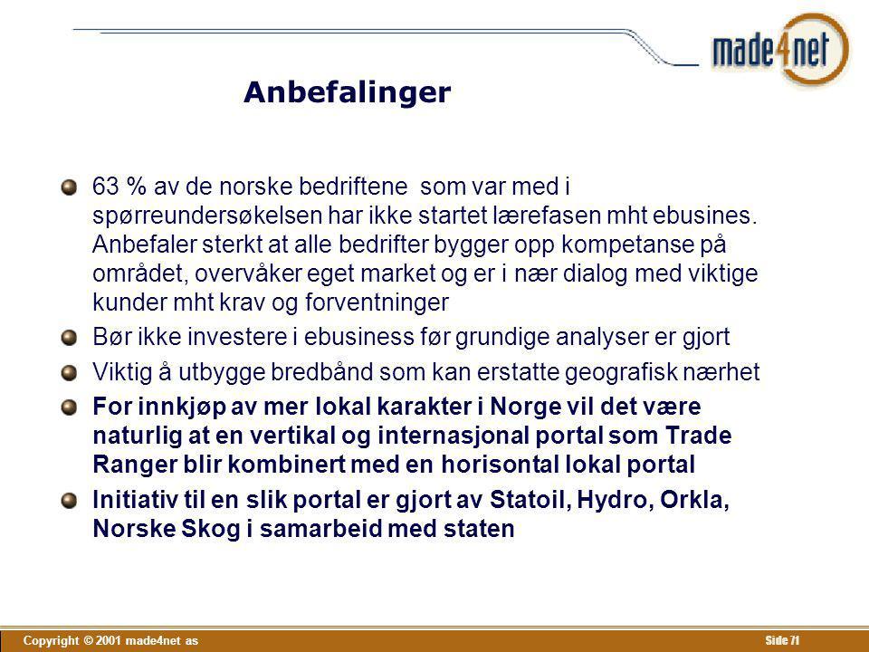 Copyright © 2001 made4net as Side 71 Anbefalinger 63 % av de norske bedriftene som var med i spørreundersøkelsen har ikke startet lærefasen mht ebusin