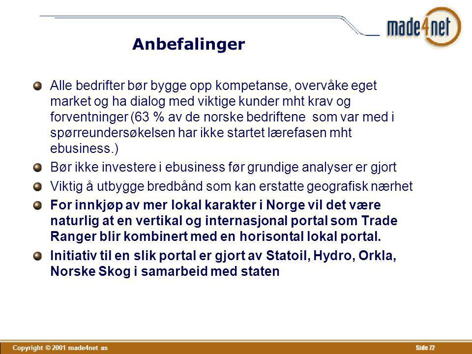 Copyright © 2001 made4net as Side 72 Anbefalinger Alle bedrifter bør bygge opp kompetanse, overvåke eget market og ha dialog med viktige kunder mht kr