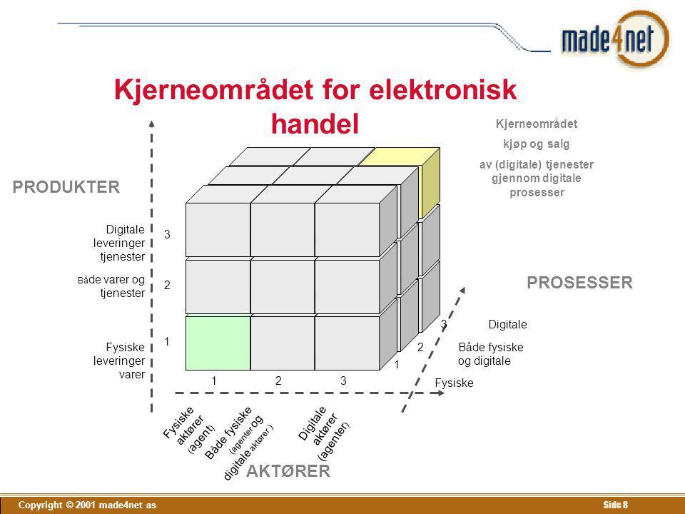 Copyright © 2001 made4net as Side 69 Hvordan takler norske bedrifter utfordringene fra en global oljemarkedsplass.