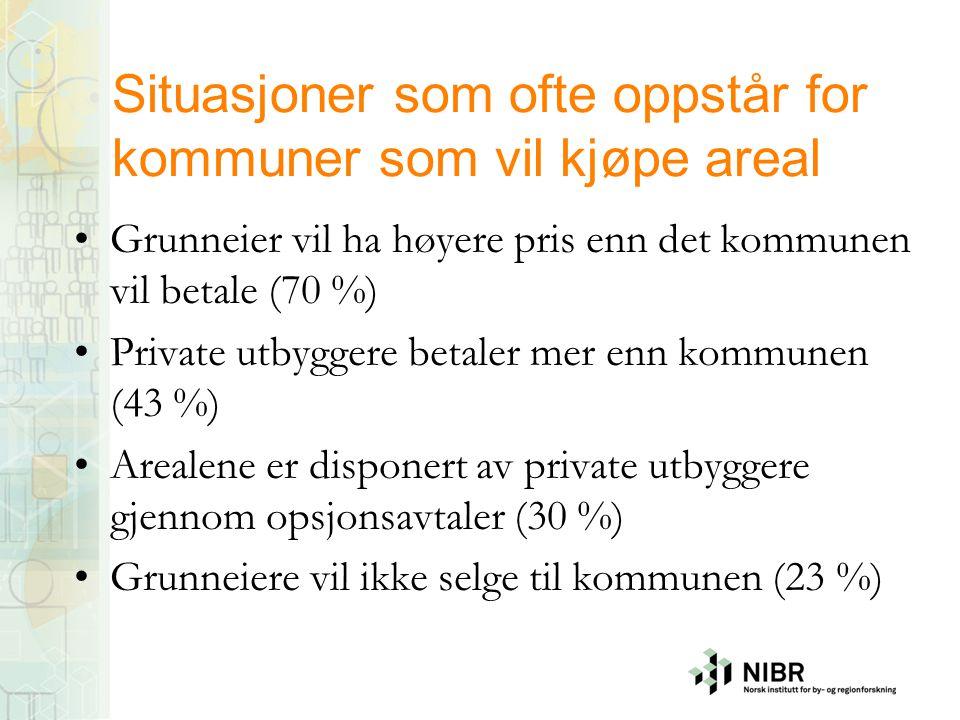 Situasjoner som ofte oppstår for kommuner som vil kjøpe areal Grunneier vil ha høyere pris enn det kommunen vil betale (70 %) Private utbyggere betale