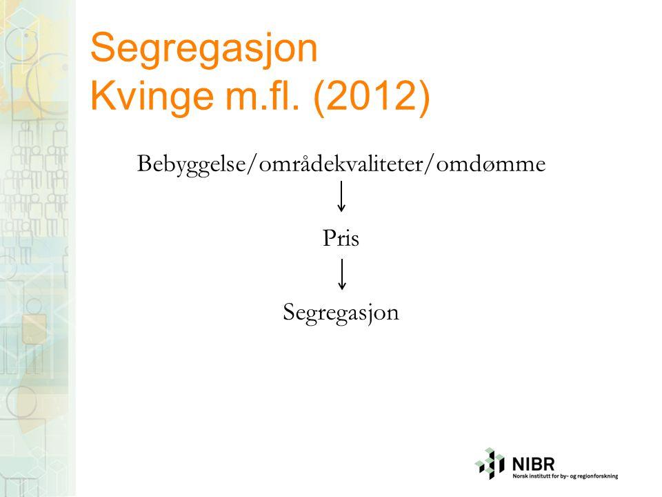 Segregasjon Kvinge m.fl. (2012) Bebyggelse/områdekvaliteter/omdømme Pris Segregasjon