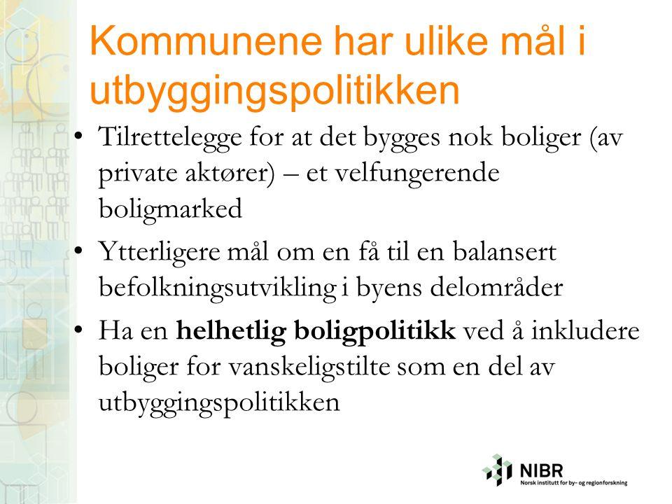 Kommunene har ulike mål i utbyggingspolitikken Tilrettelegge for at det bygges nok boliger (av private aktører) – et velfungerende boligmarked Ytterli