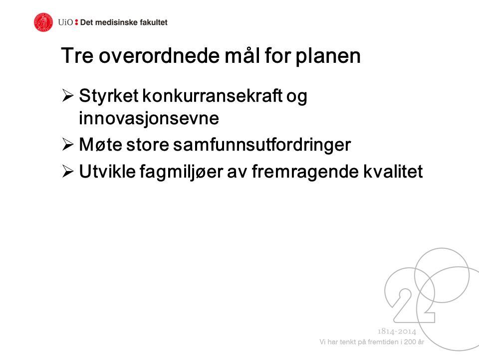 Tre overordnede mål for planen  Styrket konkurransekraft og innovasjonsevne  Møte store samfunnsutfordringer  Utvikle fagmiljøer av fremragende kva