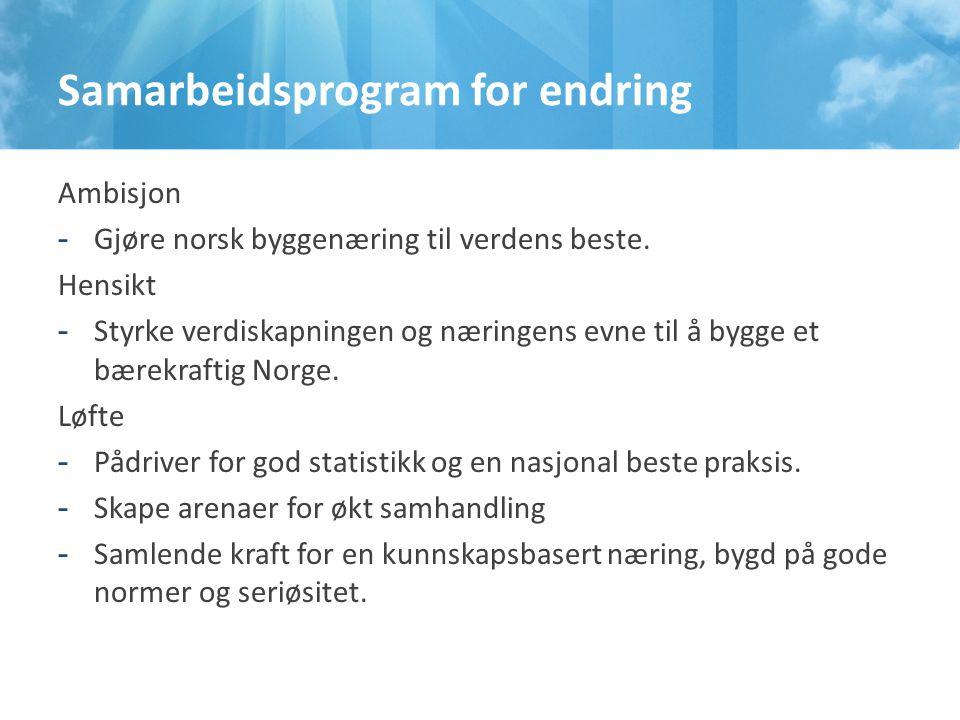 Samarbeidsprogram for endring Ambisjon -Gjøre norsk byggenæring til verdens beste. Hensikt -Styrke verdiskapningen og næringens evne til å bygge et bæ