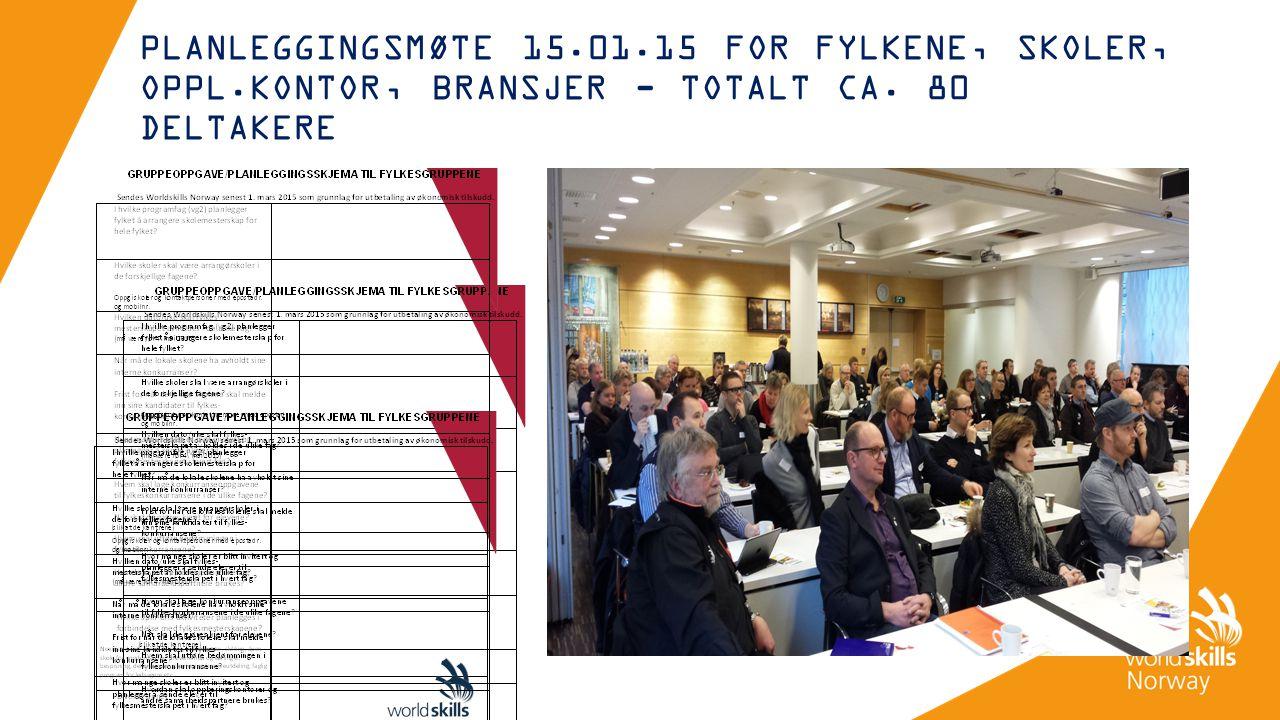 PLANLEGGINGSMØTE 15.01.15 FOR FYLKENE, SKOLER, OPPL.KONTOR, BRANSJER - TOTALT CA. 80 DELTAKERE