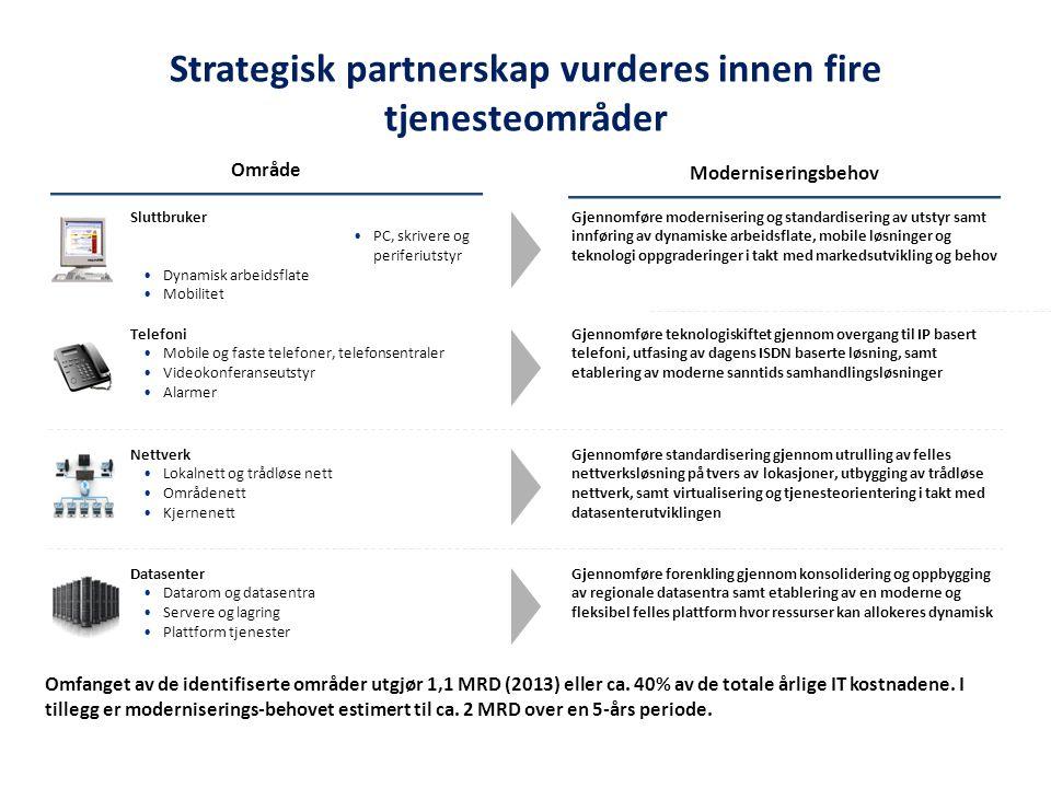 Strategisk partnerskap vurderes innen fire tjenesteområder Gjennomføre modernisering og standardisering av utstyr samt innføring av dynamiske arbeidsf