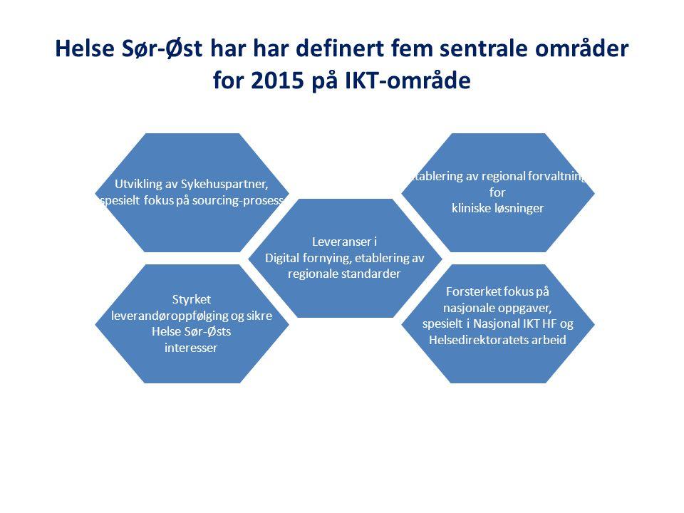 Helse Sør-Øst har har definert fem sentrale områder for 2015 på IKT-område Utvikling av Sykehuspartner, spesielt fokus på sourcing-prosess Etablering