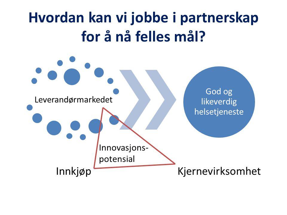 Hvordan kan vi jobbe i partnerskap for å nå felles mål? Leverandørmarkedet Innkjøp God og likeverdig helsetjeneste Kjernevirksomh et Innovasjons- pote