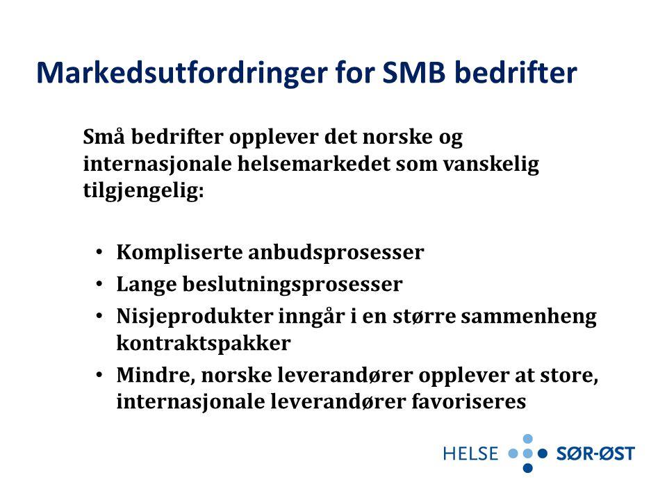 Markedsutfordringer for SMB bedrifter Kompliserte anbudsprosesser Lange beslutningsprosesser Nisjeprodukter inngår i en større sammenheng kontraktspak