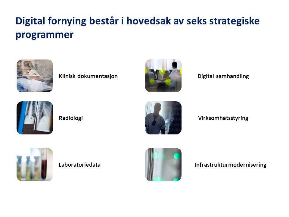 Klinisk dokumentasjon Digital fornying består i hovedsak av seks strategiske programmer Laboratoriedata Radiologi Digital samhandling Infrastrukturmod