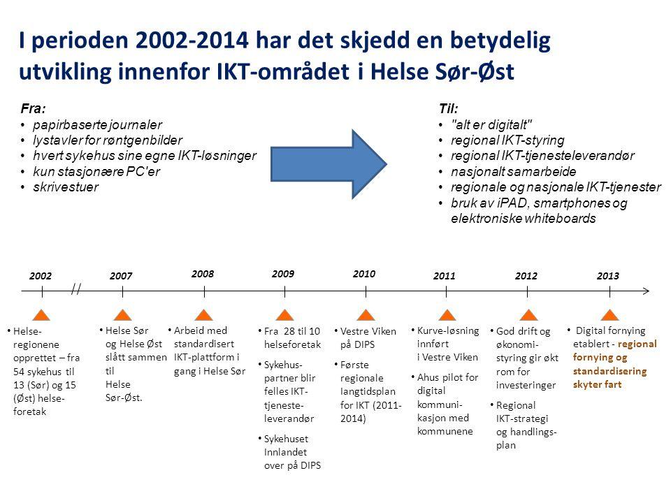 20072011 God drift og økonomi- styring gir økt rom for investeringer Regional IKT-strategi og handlings- plan Fra 28 til 10 helseforetak Sykehus- part