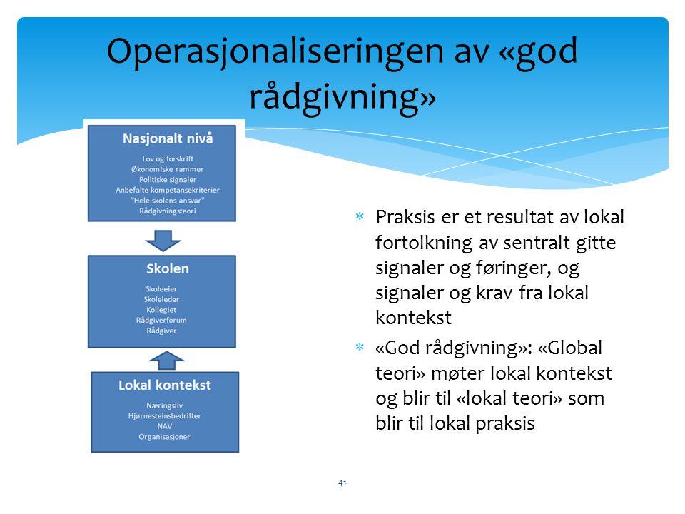 Operasjonaliseringen av «god rådgivning»  Praksis er et resultat av lokal fortolkning av sentralt gitte signaler og føringer, og signaler og krav fra