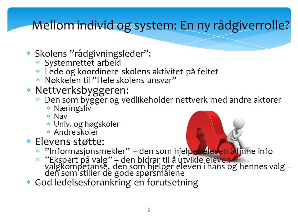 """9 Mellom individ og system: En ny rådgiverrolle?  Skolens """"rådgivningsleder"""":  Systemrettet arbeid  Lede og koordinere skolens aktivitet på feltet"""