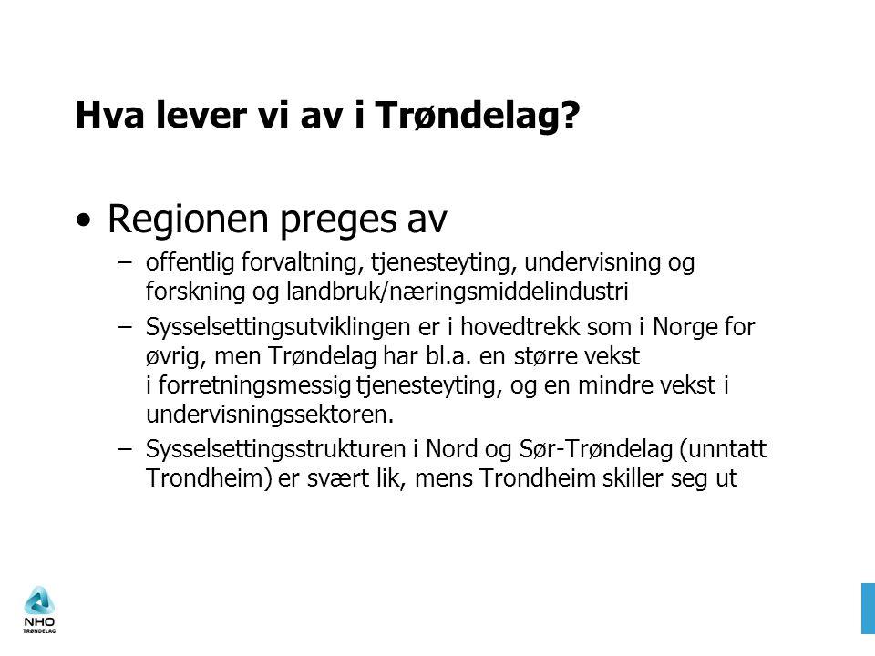 Hva lever vi av i Trøndelag? Regionen preges av –offentlig forvaltning, tjenesteyting, undervisning og forskning og landbruk/næringsmiddelindustri –Sy