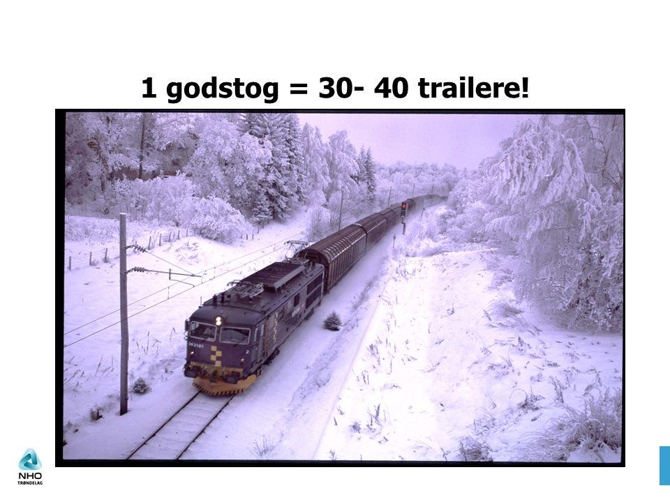 1 godstog = 30- 40 trailere!