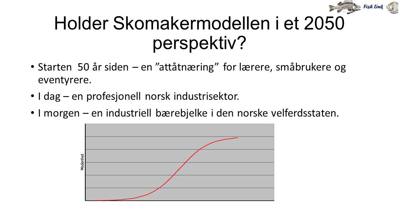 Holder Skomakermodellen i et 2050 perspektiv.