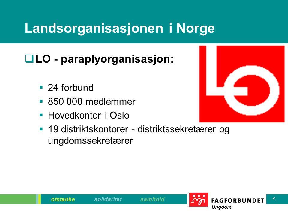 omtanke solidaritet samhold Ungdom 4 Landsorganisasjonen i Norge  LO - paraplyorganisasjon:  24 forbund  850 000 medlemmer  Hovedkontor i Oslo  1