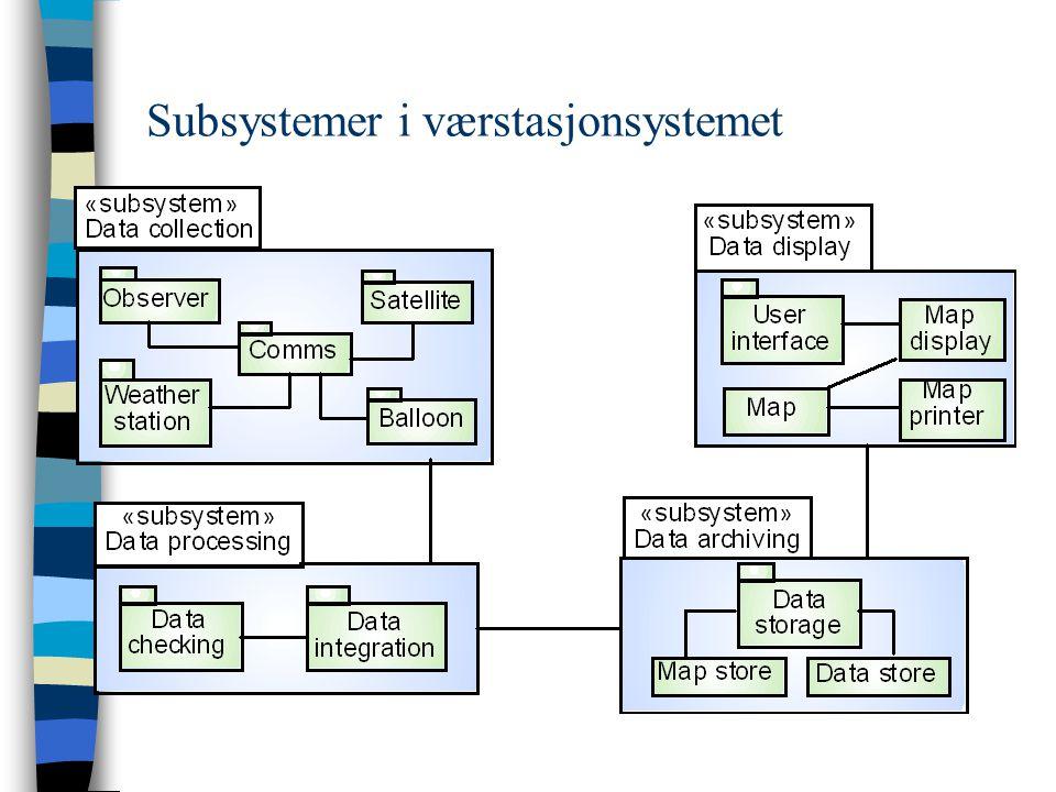 Subsystemer i værstasjonsystemet